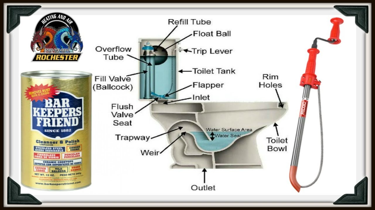 Toilet Plumbing Repair Grand Prairie TX