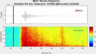 İzmir'deki 6.6 büyüklüğündeki depremin ürkütücü sesi ortaya çıktı