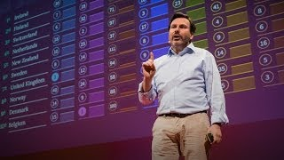 Which country does the most good for the world?   Simon Anholt