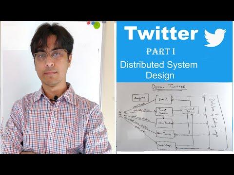 Twitter image matching hackerrank Source