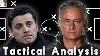 SEVILLA 0-0 MANCHESTER UNITED | CHAMPIONS LEAGUE | TACTICAL ANALYSIS