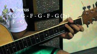 CFC YFL JBand - More in Him (Chord Guide)