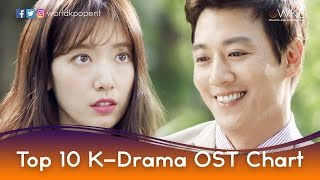Top 10 K-Drama OST Chart (August 15 - 21, 2016)