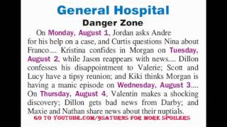8-1-16 SOD GH SPOILERS Maxie Nathan Kiki Dillon General Hospital Kristina Talks About Parker Preview