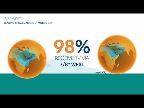 Eutelsat TV Observatory 2020 Morocco