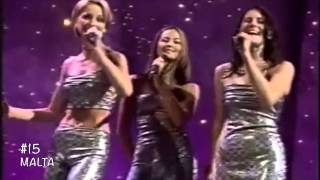Official Results Eurovision 1999