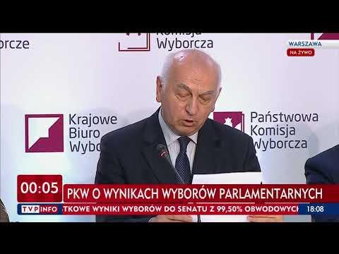 Wyniki wyborów do Sejmu z 100% komisji wyborczych