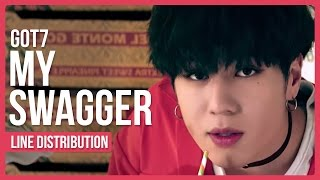 GOT7 - MY SWAGGER Line Distribution (Color Coded)