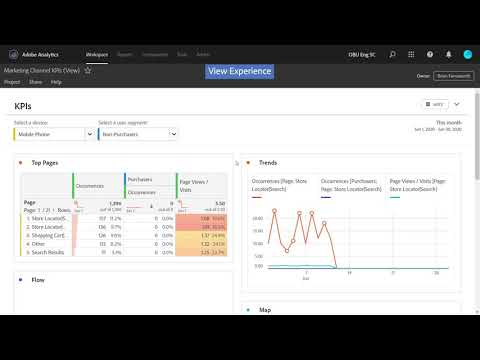 Project Sharing in Analysis Workspace