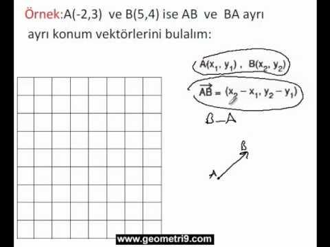 9.Sınıf Geometri Koordinat düzleminde vektörlerler örnek soru çözümleri-1
