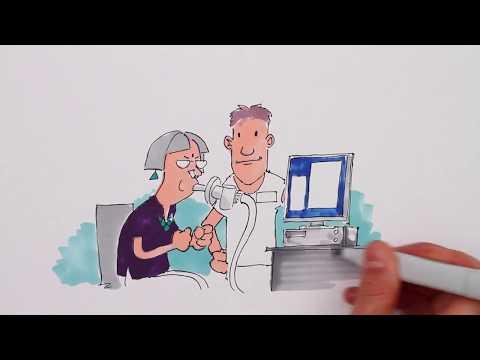 IPF - Kvinna gör spirometri