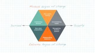 McKinsey Digital-strategy Framework