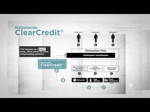 Nationwide ClearCredit Illustration
