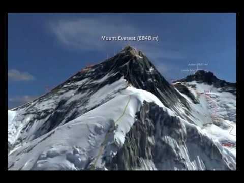 "Expedición al Everest 2011 ""Nepal social trek"""