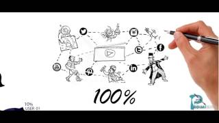 white board animation with motion graphics # (Easily Grow up your business_v2)