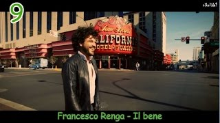 MY TOP 10 ITALIAN SONGS 2016  (PART 3)