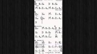 Since I Found You by Christian Bautista Chords at MyPartitur