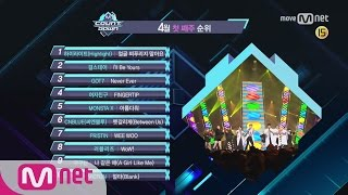 What are the TOP10 Songs in 1st week of April? M COUNTDOWN 170406 EP.518