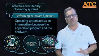 Software Operating System