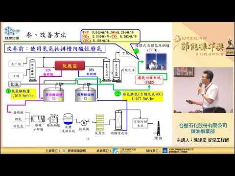 台塑石化股份有限公司煉油事業部陳建宏 工程師