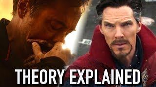 Doctor Strange's Decision Explained | Avengers: Infinity War Explained