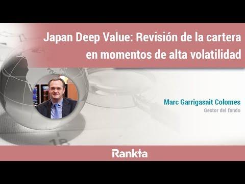 Japan Deep Value: Revisión de la cartera en momentos de alta volatilidad