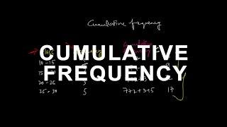 Finding Cumulative Frequency   Statistics width=