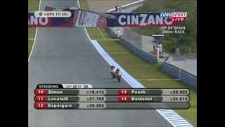 jerez 2008 supersic highlights  aggresive racing, crazy ending width=