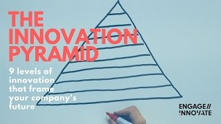 The Innovation Pyramid