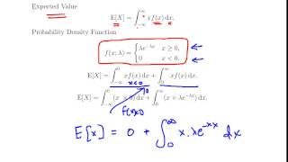 Exponential Probability Distribution : Worked Example
