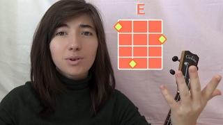 How to Master the E Chord!! (Ukulele) width=