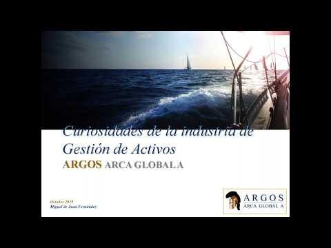 Argos Arca Global: Análisis y posicionamiento del fondo