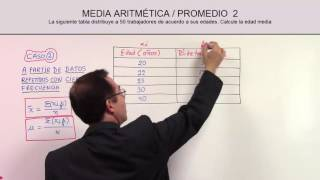Media Aritmética / Promedio  2