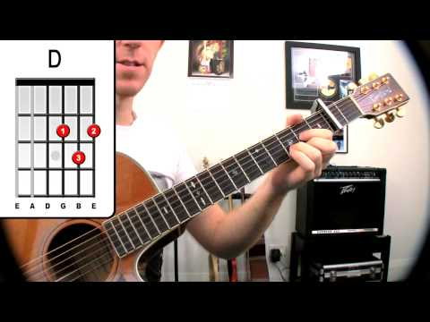 Comment jouer Someone like you à la guitare