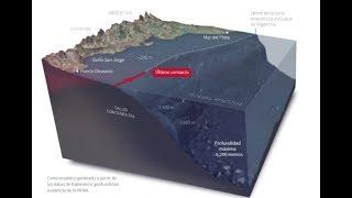 ARA San Juan desapareció cerca de un abismo de 6.600 metros de profundidad