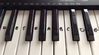Happy Birthday Keyboard/Piano Tutorial EASY