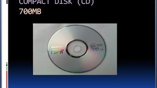 computer data storage capacity