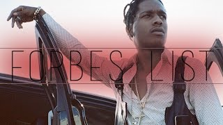 A$AP Rocky Type Beat ✘ Instrumental 2016 - Forbes List | Prod. Strong Productions