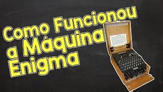 Como Funcionou a Máquina Enigma