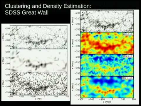 Image from AstroML: data mining and machine learning for Astronomy