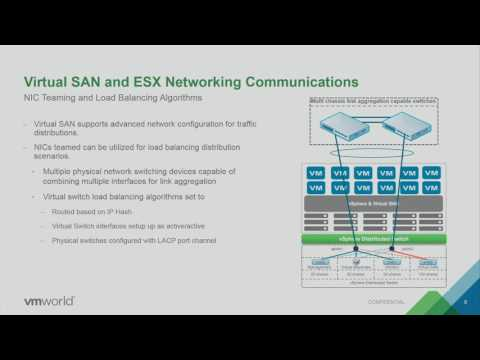 VMworld 2016: STO8165R - vSAN Networking Deep Dive and Best Practices
