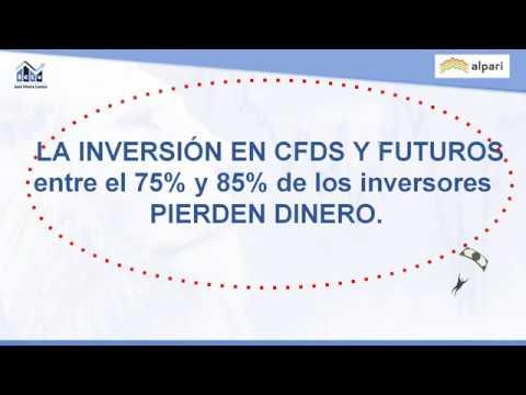 Estrategia de inversión con análisis técnico e indicadores