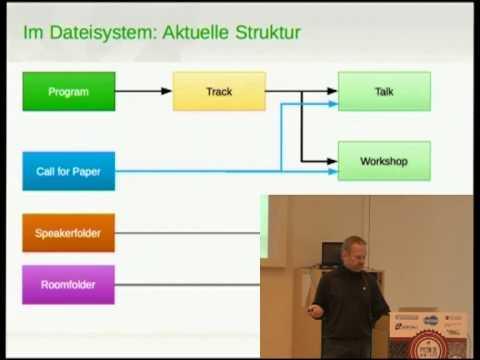 Image from Konferenz-Organisation mit Plone