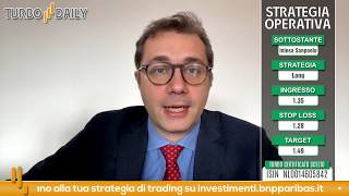 Turbo Daily 15.04.2020 - Intesa Sanpaolo è interessante