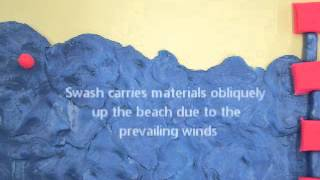 Radioactive Longshore Drift Kelsie et al