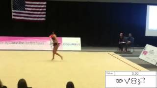 Varvara Filiou GRE Ball 2016 Difficulty Symbols Sheet Rhythmic Gymnastics