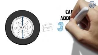 Heavy Duty Trailer Wheels - Boar Wheel Intro