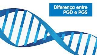 Diferença entre os estudos genéticos do embrião PGD e PGS - Igenomix