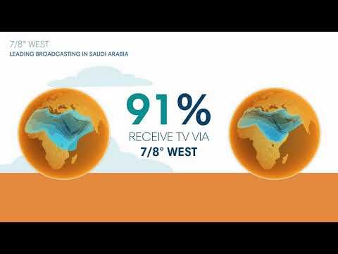 Eutelsat TV Observatory 2020 Saudi Arabia
