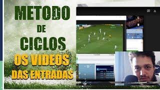 Trader Esportivo - Entradas em vídeo do método de Ciclos